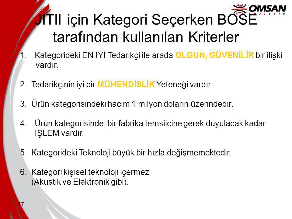 JITII için Kategori Seçerken BOSE tarafından kullanılan Kriterler