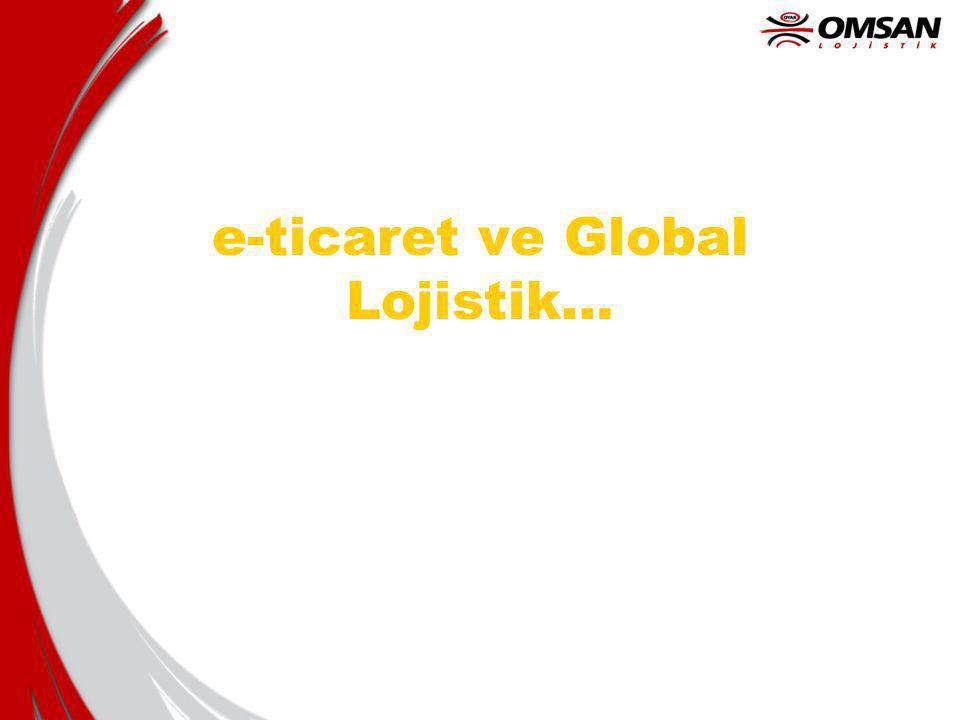 e-ticaret ve Global Lojistik…