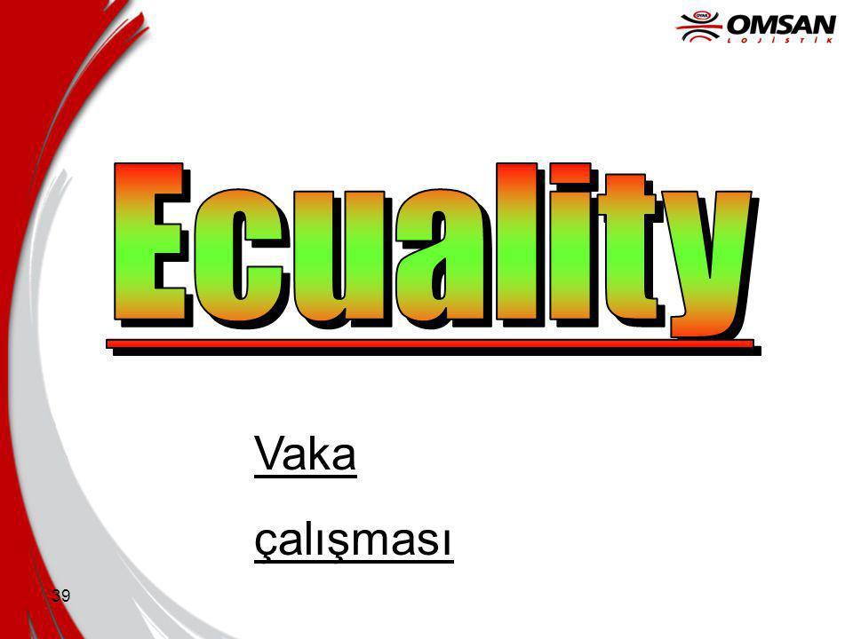 Ecuality Vaka çalışması