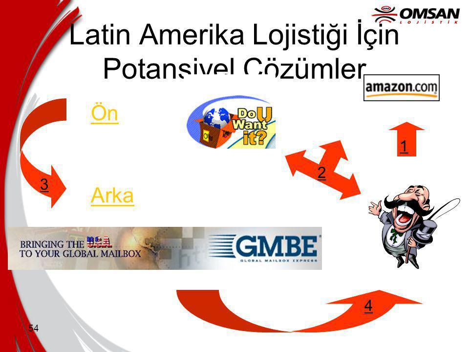 Latin Amerika Lojistiği İçin Potansiyel Çözümler