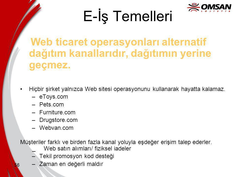E-İş Temelleri Web ticaret operasyonları alternatif dağıtım kanallarıdır, dağıtımın yerine geçmez.