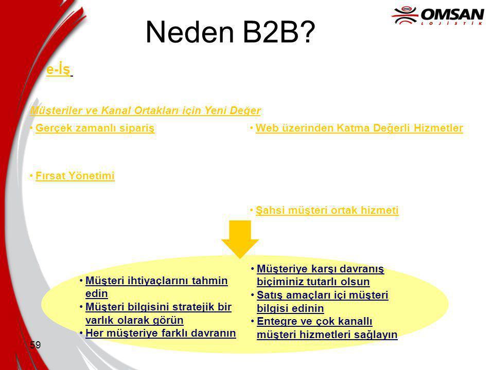 Neden B2B e-İş yeni bilgi bazlı değer kaynakları yaratarak şirketlerin daha güçlü müşteri ve ortaklık ilişkileri kurmasını sağlar.