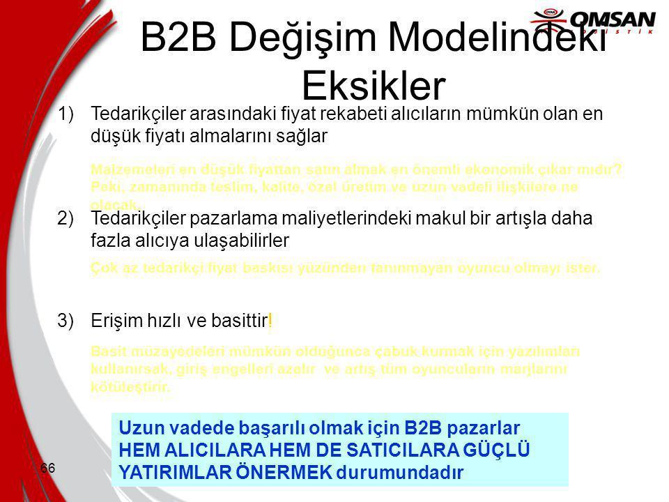 B2B Değişim Modelindeki Eksikler