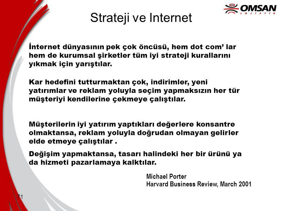 Strateji ve Internet