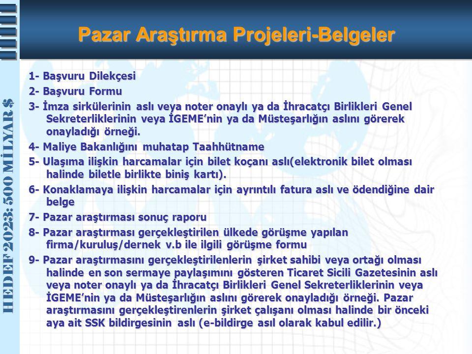 Pazar Araştırma Projeleri-Belgeler