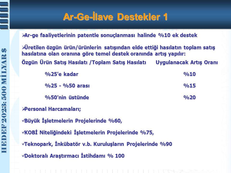 Ar-Ge-İlave Destekler 1