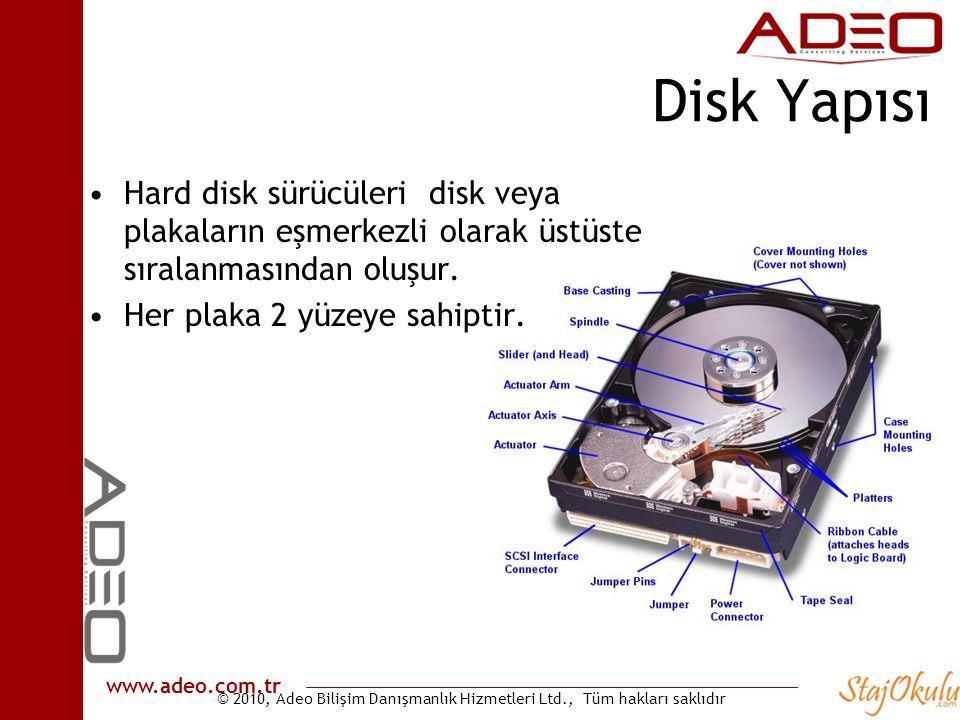 Disk Yapısı Hard disk sürücüleri disk veya plakaların eşmerkezli olarak üstüste sıralanmasından oluşur.