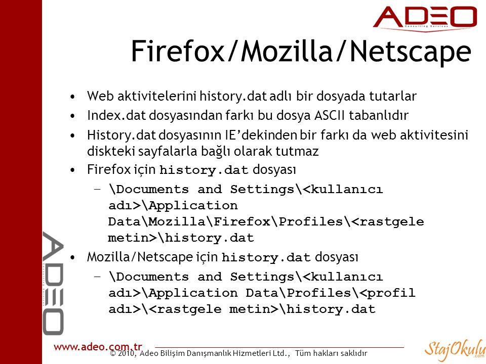 Firefox/Mozilla/Netscape