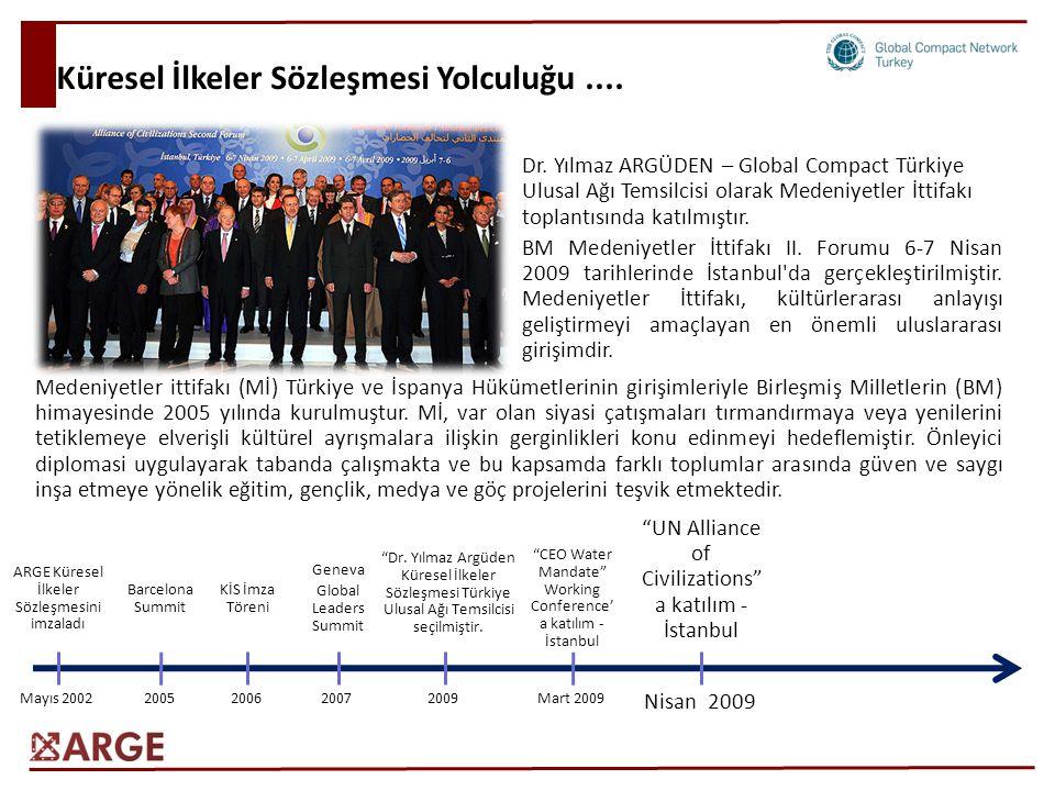 Küresel İlkeler Sözleşmesi Yolculuğu ....