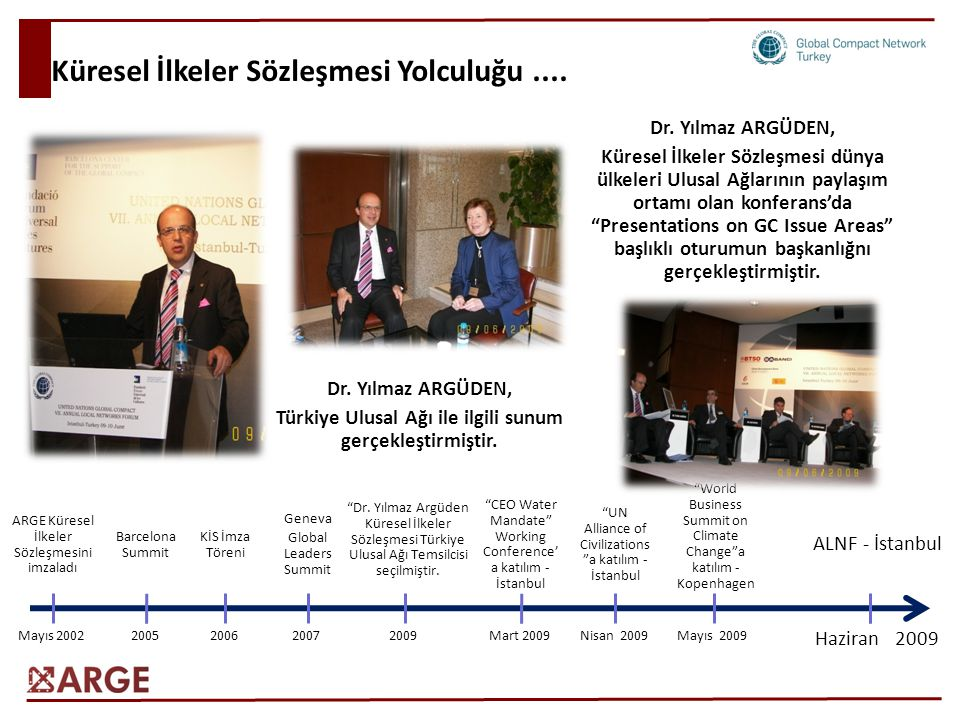 Türkiye Ulusal Ağı ile ilgili sunum gerçekleştirmiştir.