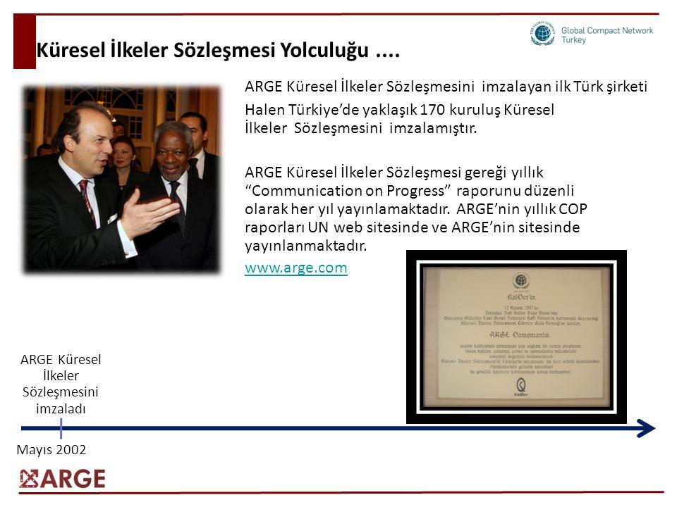ARGE Küresel İlkeler Sözleşmesini imzaladı