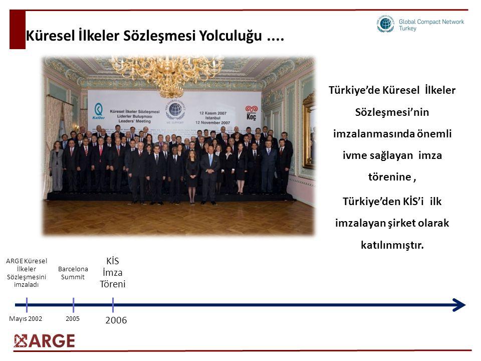 Türkiye'den KİS'i ilk imzalayan şirket olarak katılınmıştır.