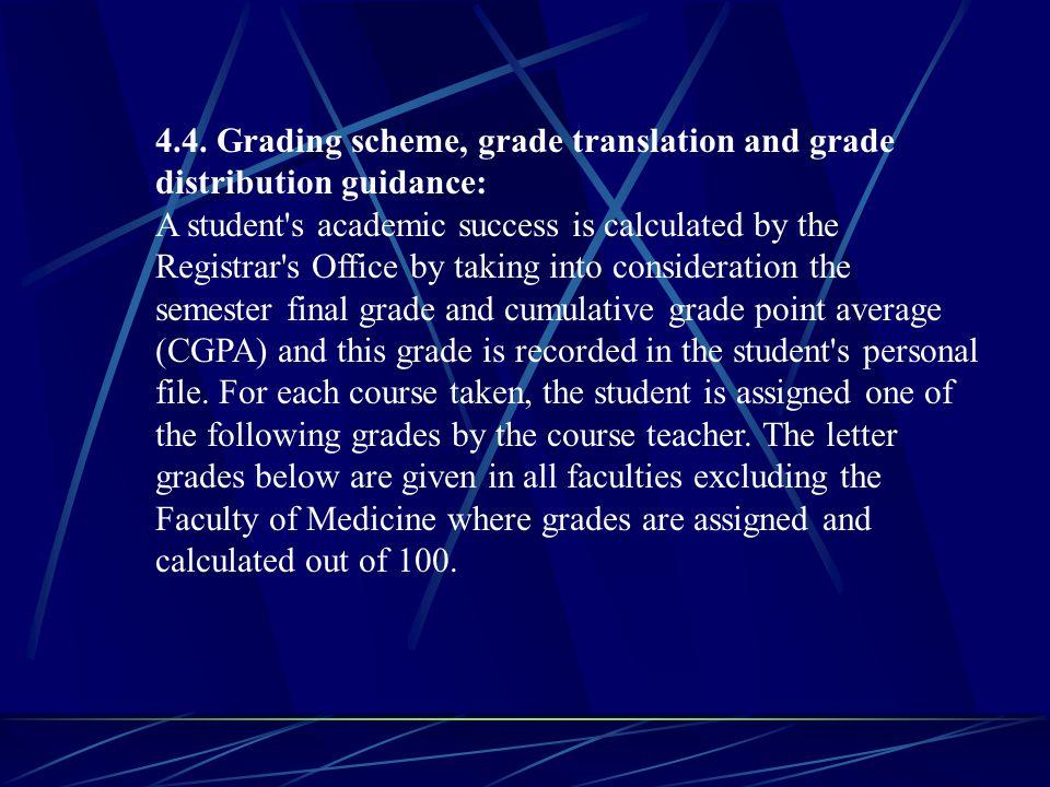 4.4. Grading scheme, grade translation and grade distribution guidance: