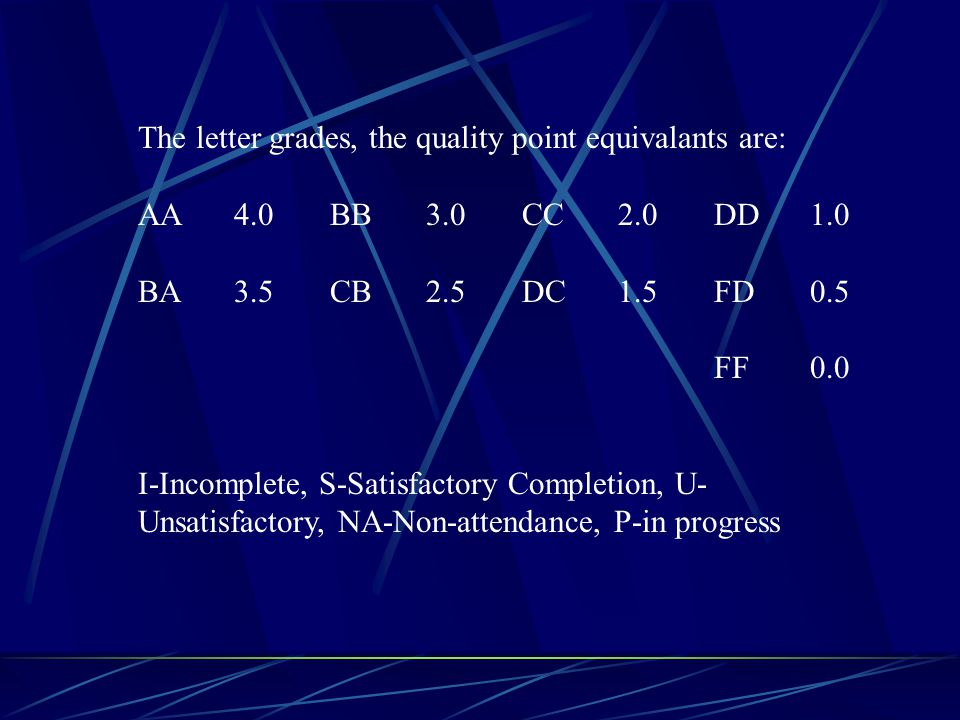 The letter grades, the quality point equivalants are:
