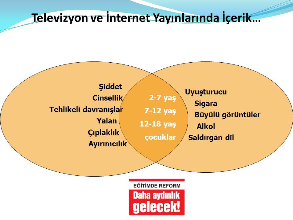 Televizyon ve İnternet Yayınlarında İçerik…