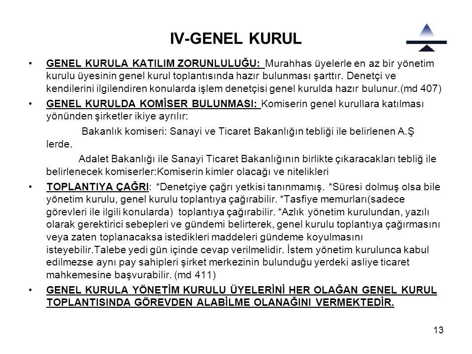IV-GENEL KURUL