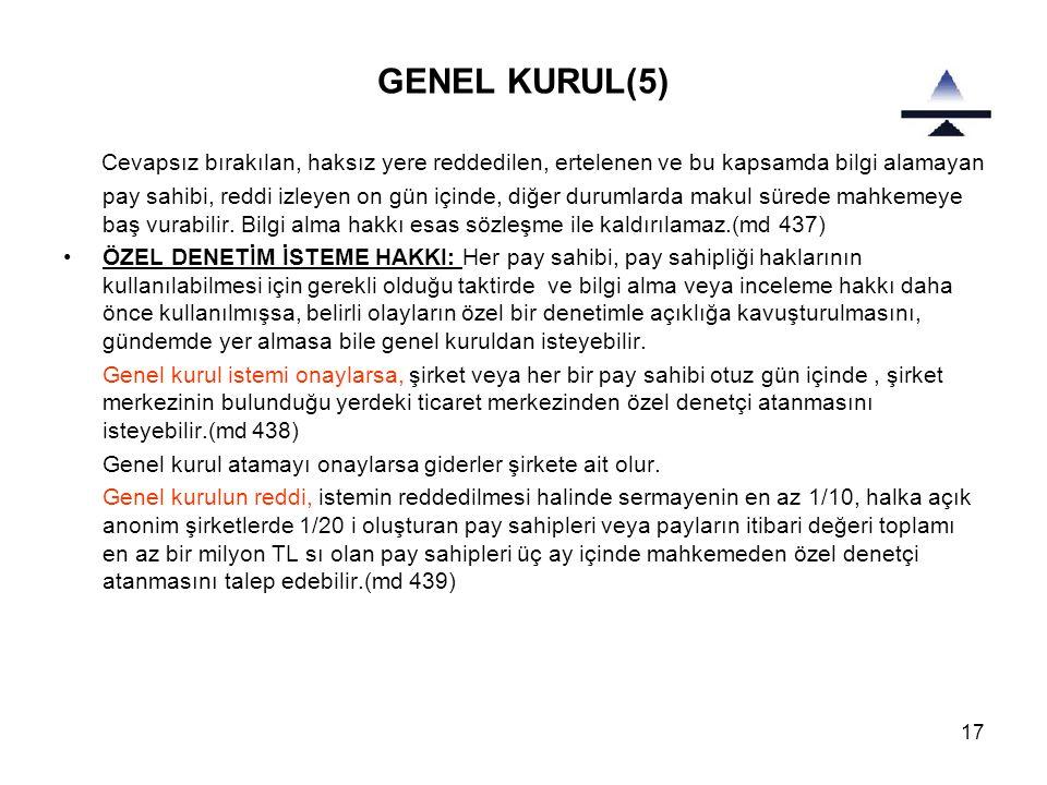 GENEL KURUL(5)