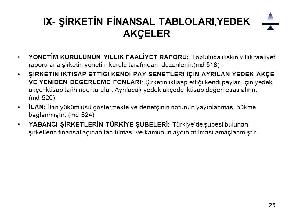 IX- ŞİRKETİN FİNANSAL TABLOLARI,YEDEK AKÇELER