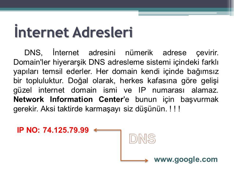 İnternet Adresleri DNS