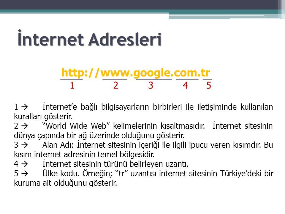 İnternet Adresleri http://www.google.com.tr 1 2 3 4 5
