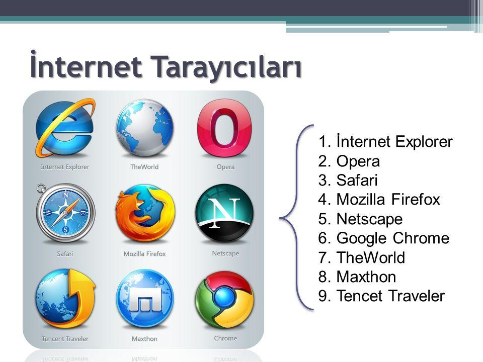 İnternet Tarayıcıları