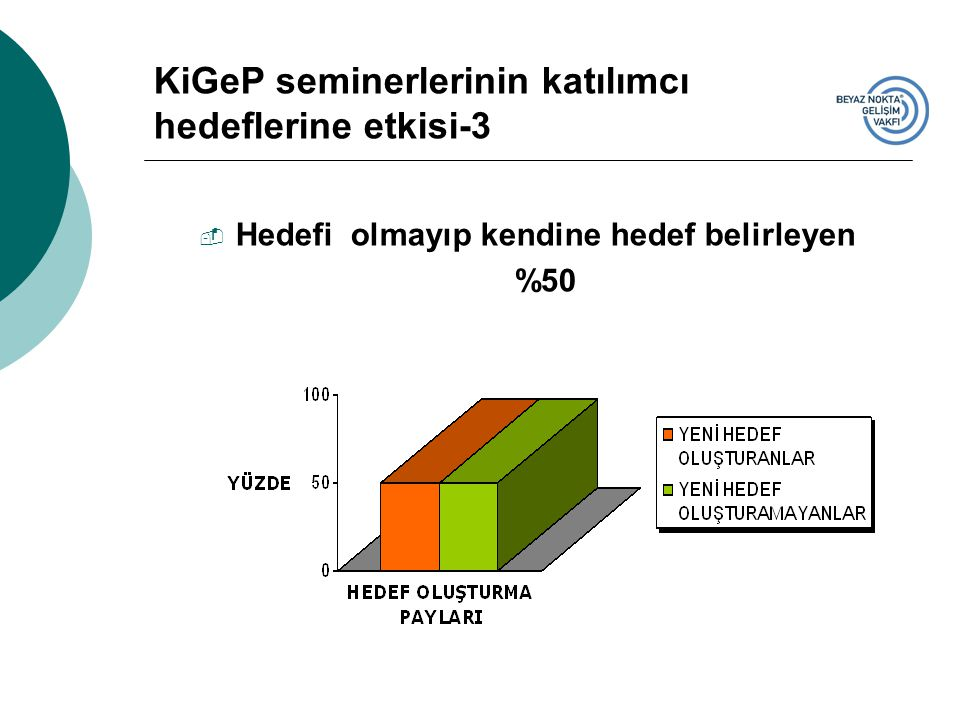 KiGeP seminerlerinin katılımcı hedeflerine etkisi-3