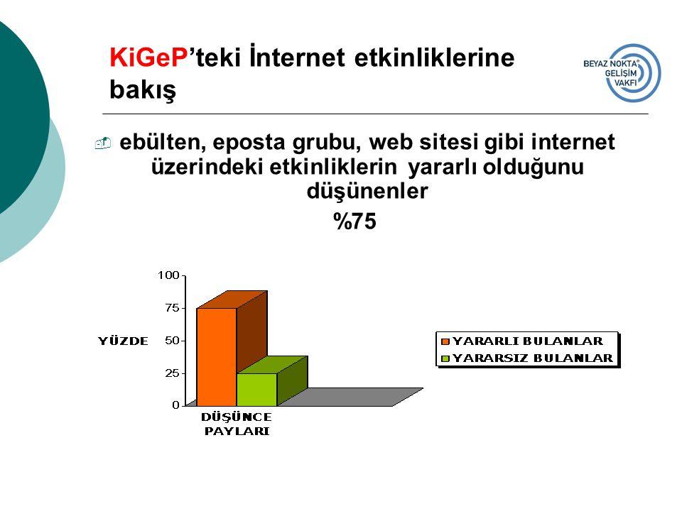 KiGeP'teki İnternet etkinliklerine bakış