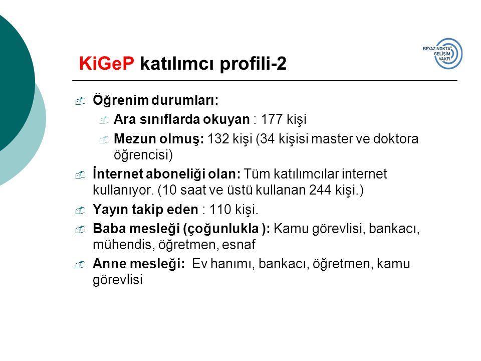KiGeP katılımcı profili-2
