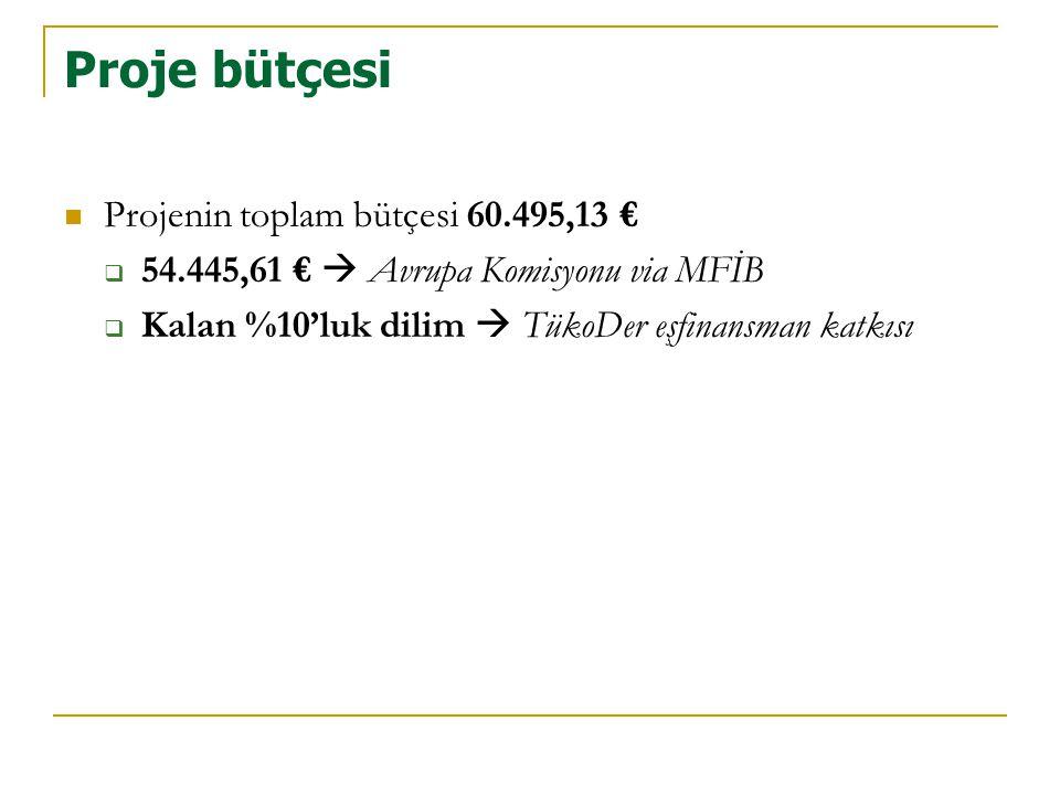 Proje bütçesi Projenin toplam bütçesi 60.495,13 €