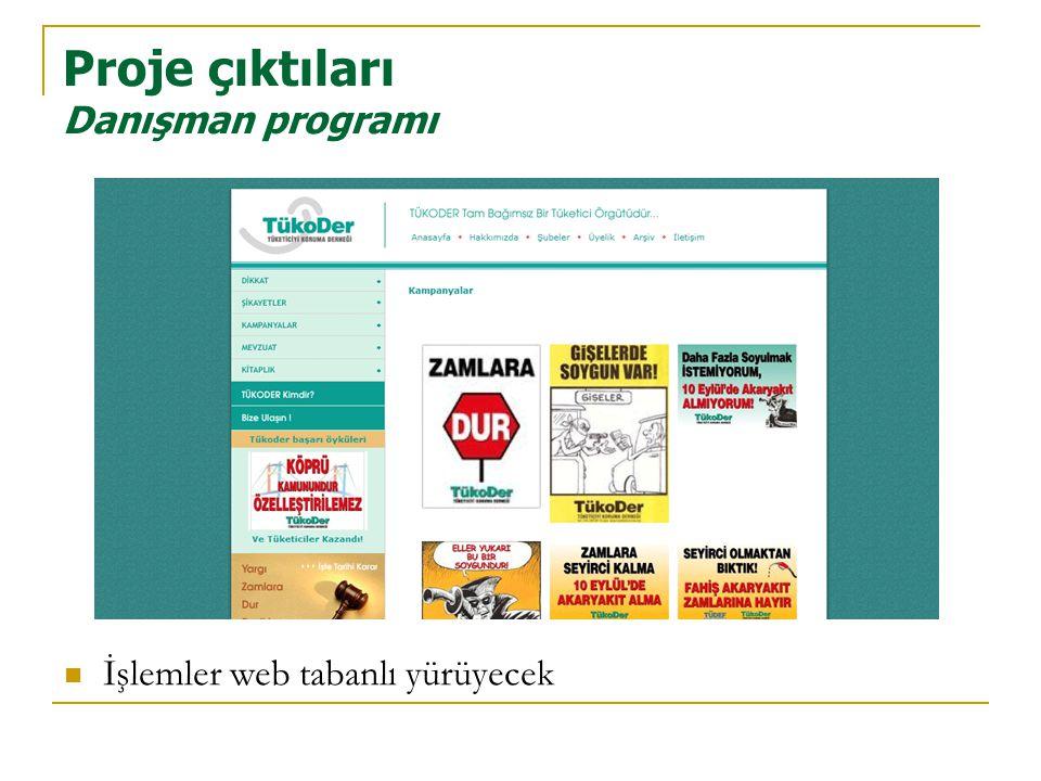 Proje çıktıları Danışman programı