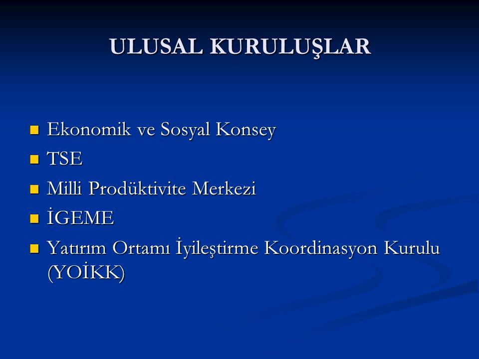 ULUSAL KURULUŞLAR Ekonomik ve Sosyal Konsey TSE