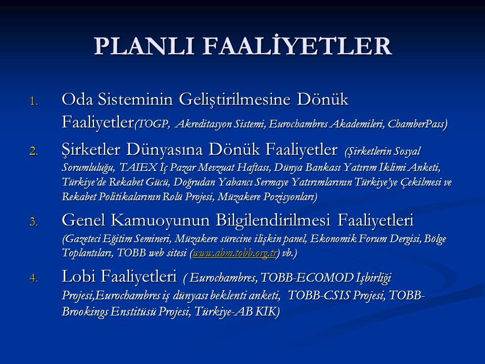 PLANLI FAALİYETLER Oda Sisteminin Geliştirilmesine Dönük Faaliyetler(TOGP, Akreditasyon Sistemi, Eurochambres Akademileri, ChamberPass)