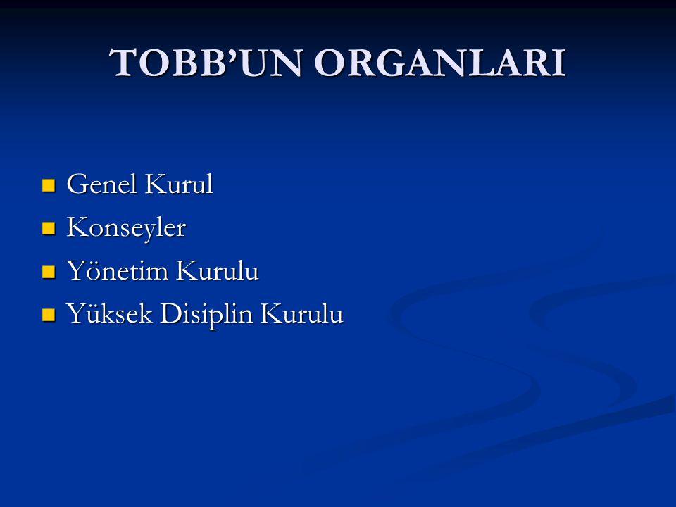 TOBB'UN ORGANLARI Genel Kurul Konseyler Yönetim Kurulu