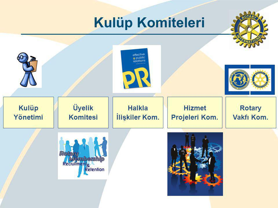 Kulüp Komiteleri Kulüp Yönetimi Üyelik Komitesi Halkla İlişkiler Kom.