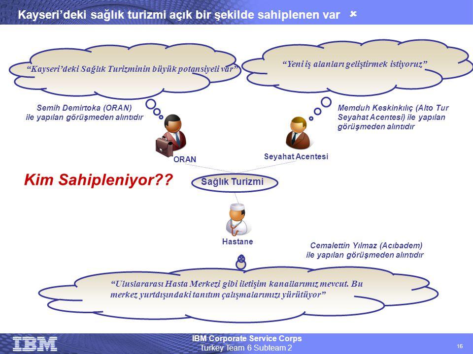 Kayseri'deki sağlık turizmi açık bir şekilde sahiplenen var 
