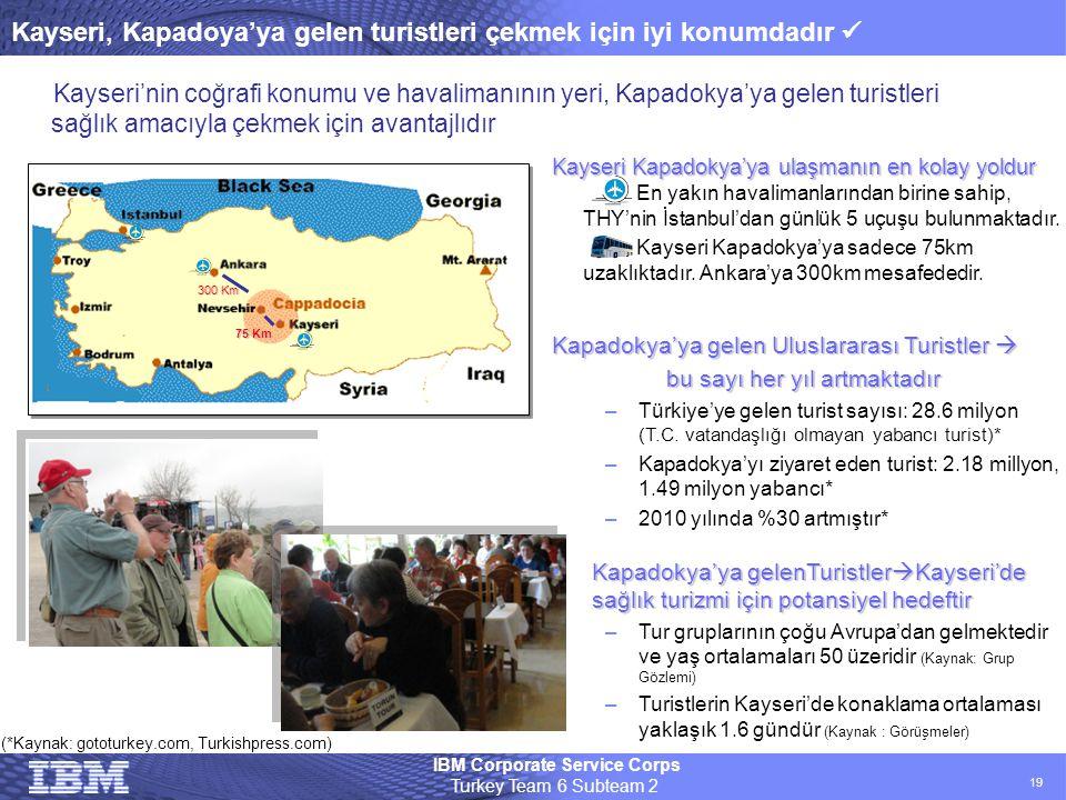 Kayseri, Kapadoya'ya gelen turistleri çekmek için iyi konumdadır 