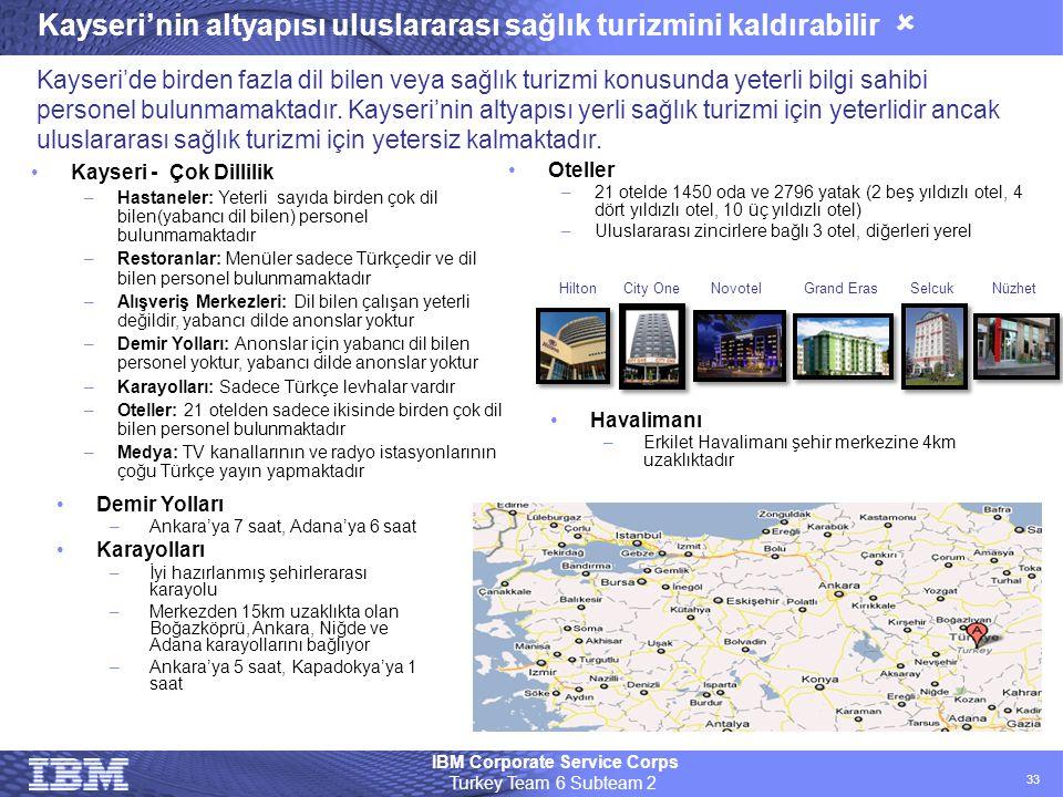 Kayseri'nin altyapısı uluslararası sağlık turizmini kaldırabilir 