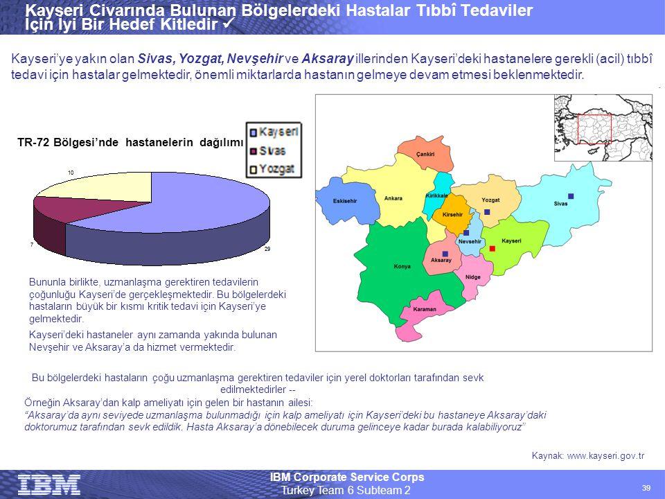 TR-72 Bölgesi'nde hastanelerin dağılımı