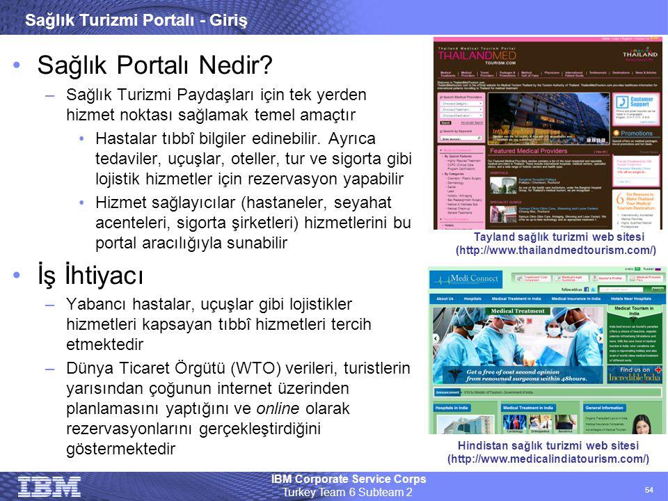 Sağlık Turizmi Portalı - Giriş