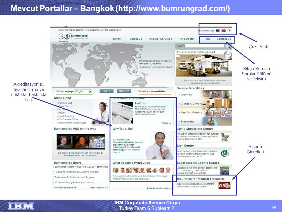 Mevcut Portallar – Bangkok (http://www.bumrungrad.com/)