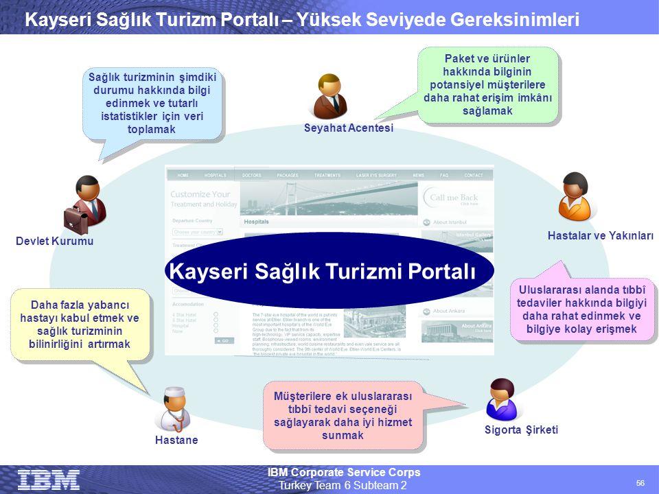Kayseri Sağlık Turizm Portalı – Yüksek Seviyede Gereksinimleri