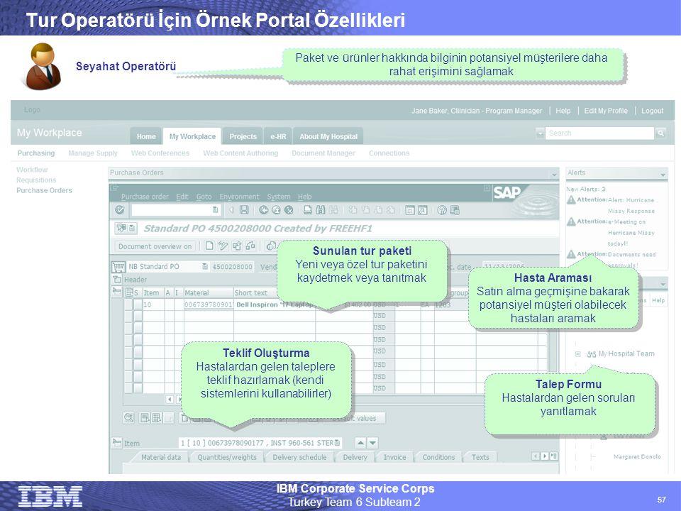 Tur Operatörü İçin Örnek Portal Özellikleri