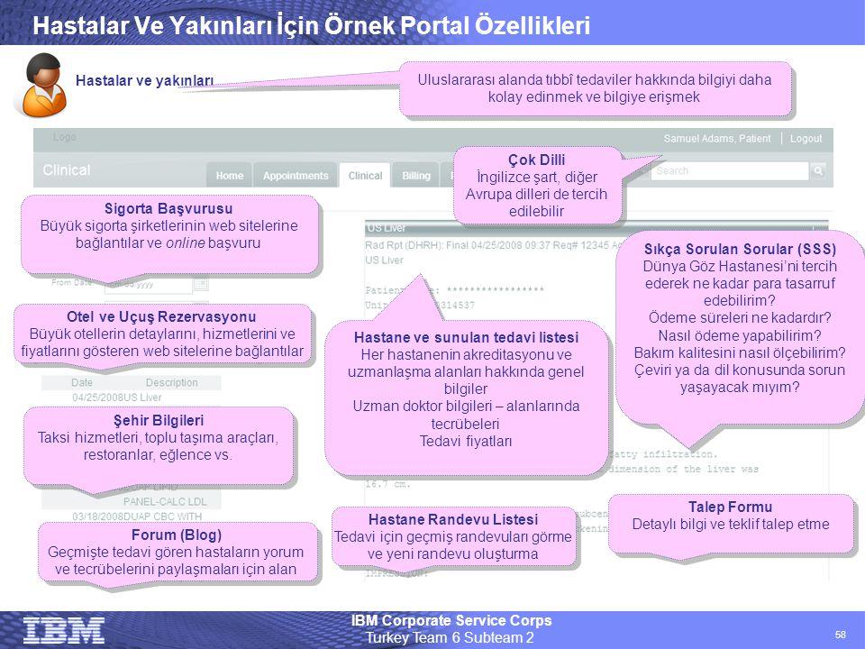 Hastalar Ve Yakınları İçin Örnek Portal Özellikleri