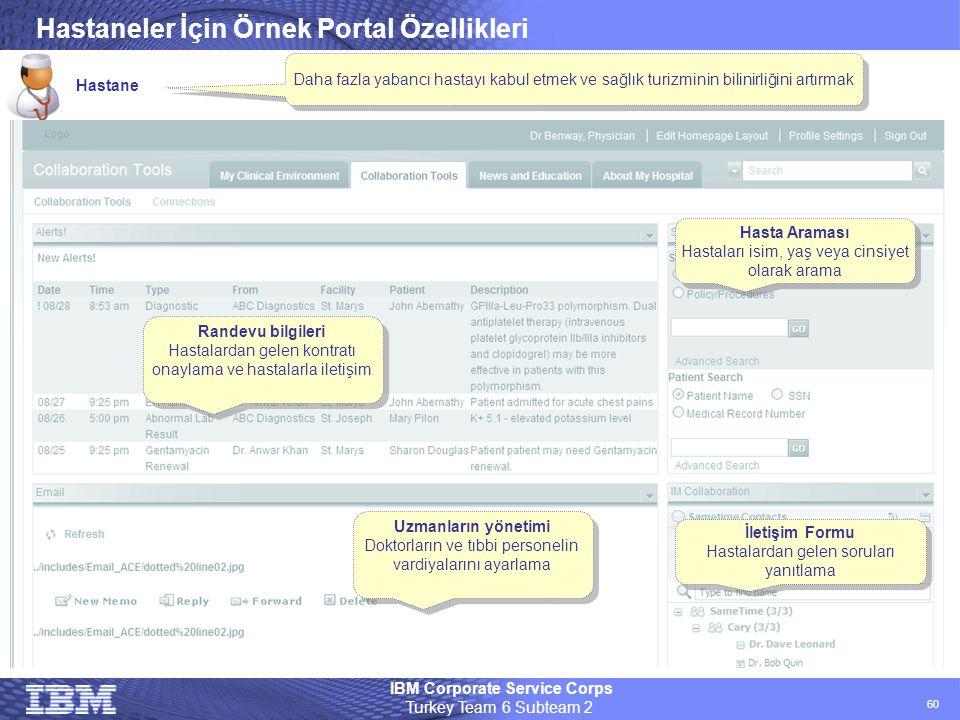 Hastaneler İçin Örnek Portal Özellikleri