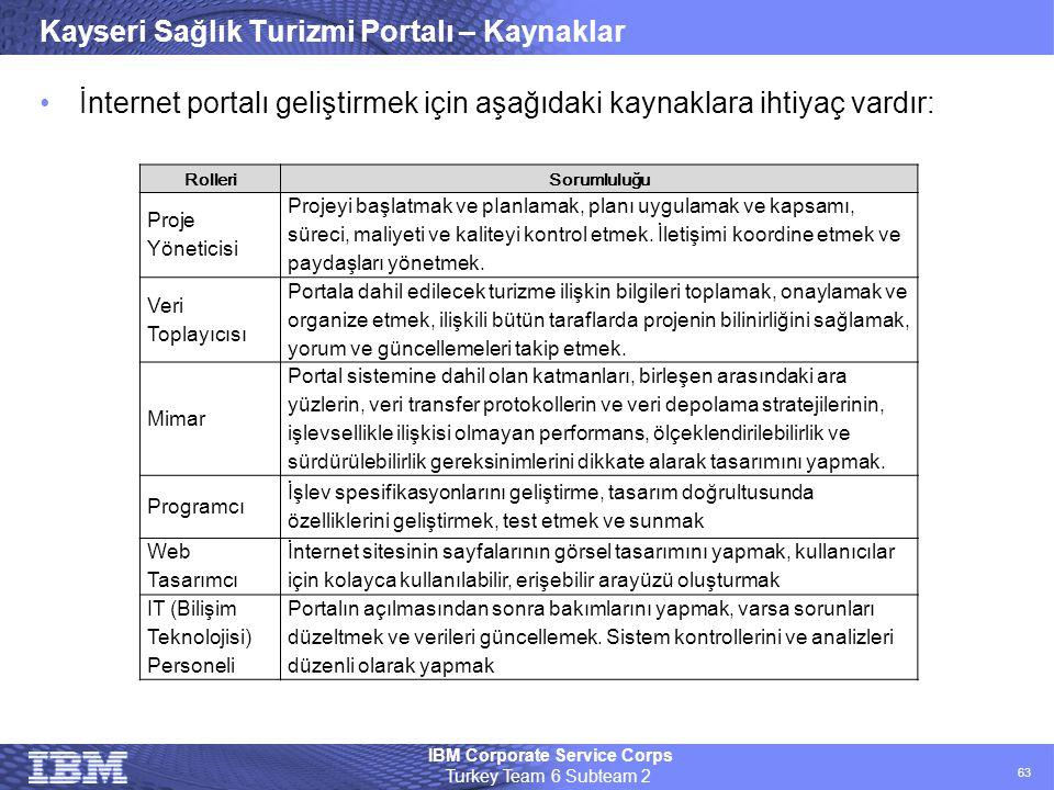 Kayseri Sağlık Turizmi Portalı – Kaynaklar