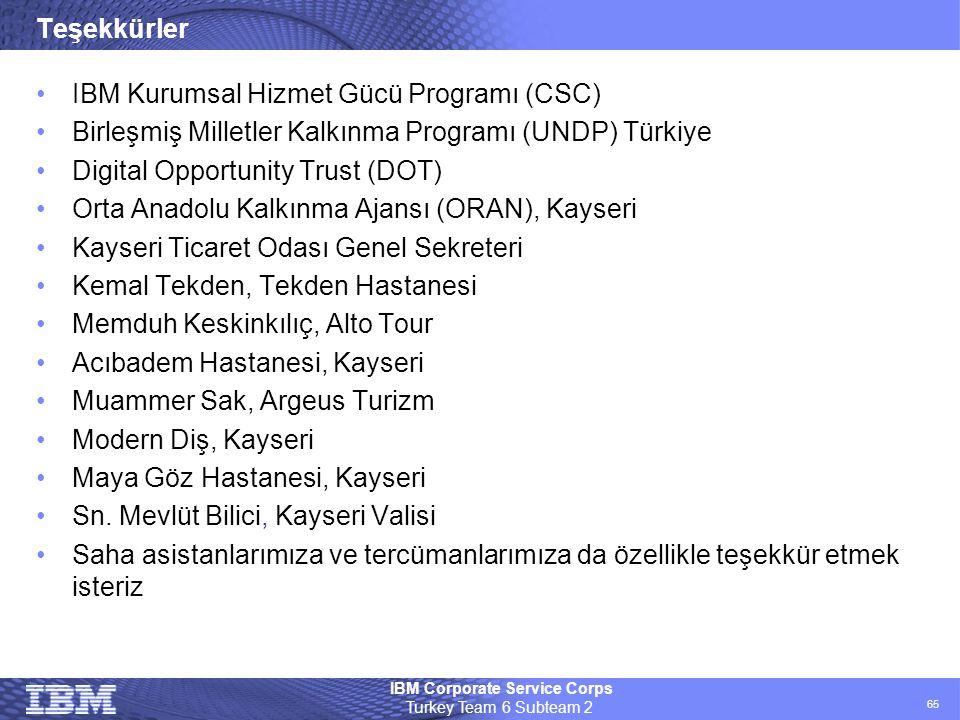Teşekkürler IBM Kurumsal Hizmet Gücü Programı (CSC) Birleşmiş Milletler Kalkınma Programı (UNDP) Türkiye.
