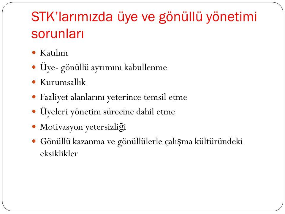 STK'larımızda üye ve gönüllü yönetimi sorunları