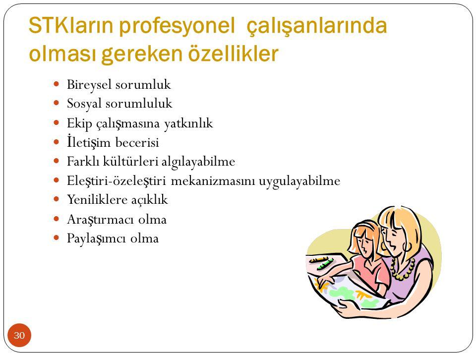 STKların profesyonel çalışanlarında olması gereken özellikler