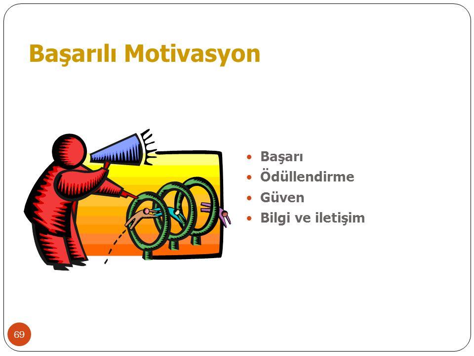 Başarılı Motivasyon Başarı Ödüllendirme Güven Bilgi ve iletişim