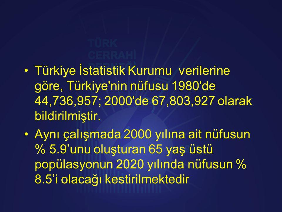 Türkiye İstatistik Kurumu verilerine göre, Türkiye nin nüfusu 1980 de 44,736,957; 2000 de 67,803,927 olarak bildirilmiştir.